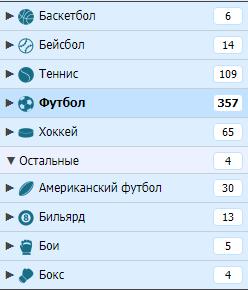 Zenitbet com - букмекерская. Линия