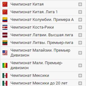 Список чемпионатов
