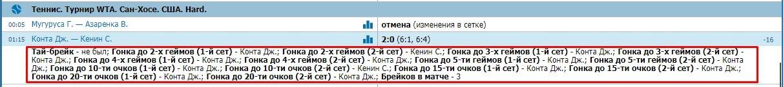 роспись результатов к матчу