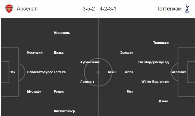 Ориентировочные стартовые составы на матч 19.12.2018 Арсенал - Тоттенхэм