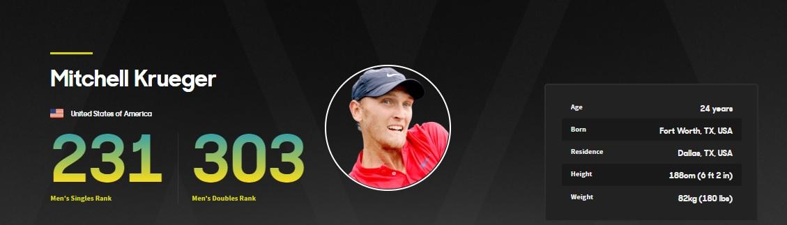 Крюгер Митчелл ATP-231