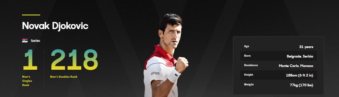 Джокович Новак ATP-1